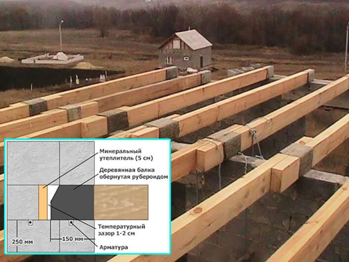 Экспертиза деревянных перекрытий