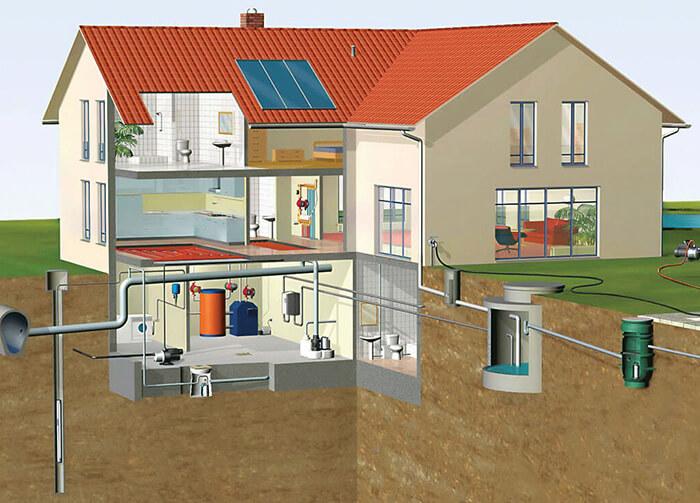 Экспертиза водоснабжения частного дома схема